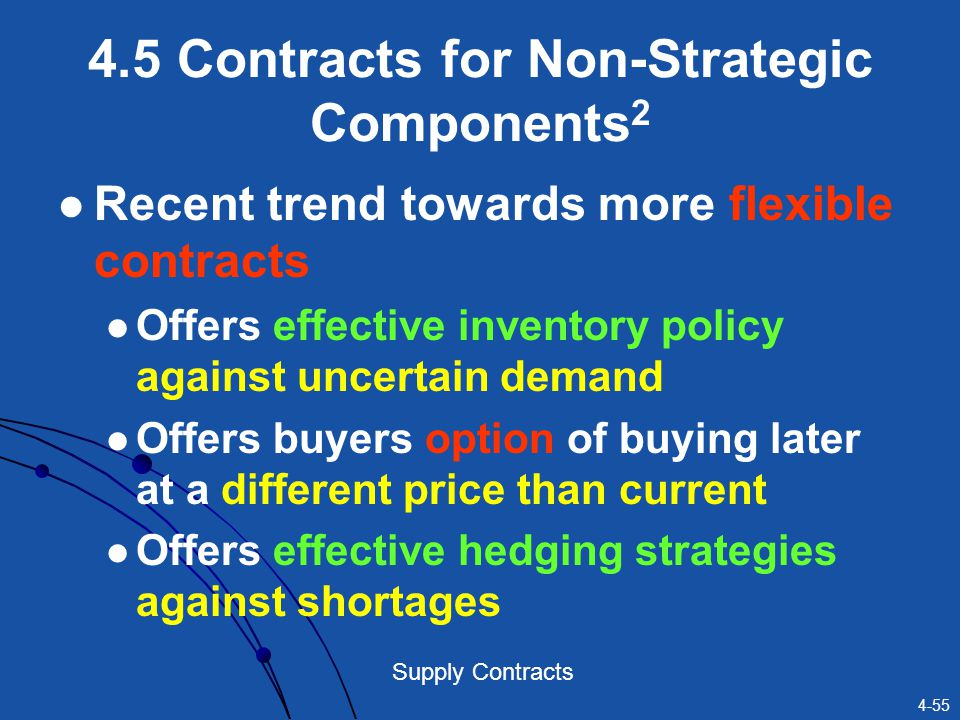 4-55 Supply Contracts 4.5 Contracts for Non-Strategic Components 2 Recent trend towards more flexible contracts Offers effective inventory policy agai