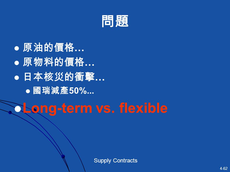 4-62 Supply Contracts … 50%... Long-term vs. flexible