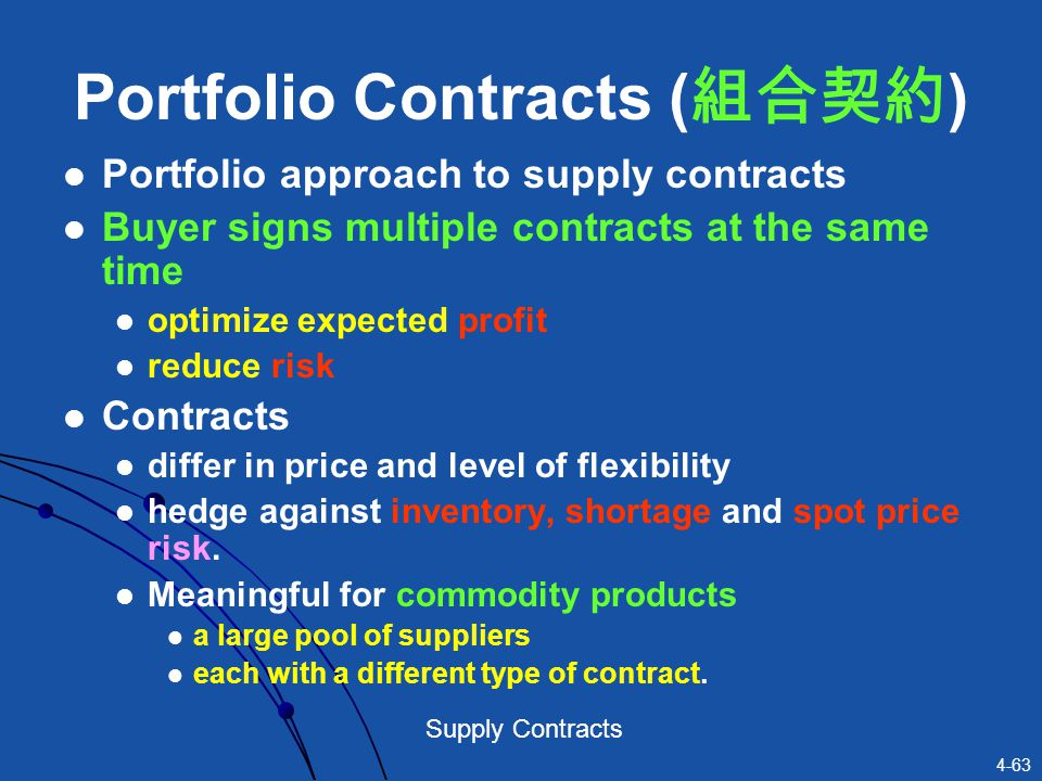 4-63 Supply Contracts Portfolio Contracts ( ) Portfolio approach to supply contracts Buyer signs multiple contracts at the same time optimize expected