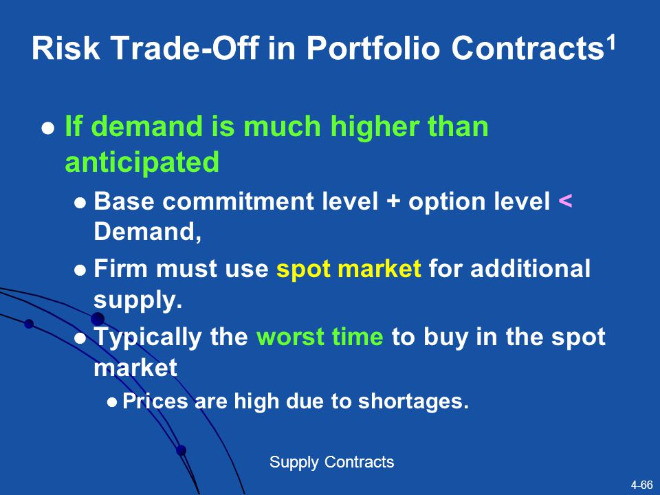 4-66 Supply Contracts Risk Trade-Off in Portfolio Contracts 1 If demand is much higher than anticipated Base commitment level + option level < Demand,