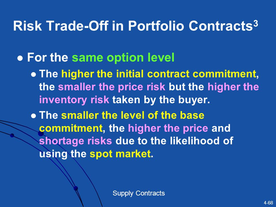 4-68 Supply Contracts Risk Trade-Off in Portfolio Contracts 3 For the same option level The higher the initial contract commitment, the smaller the pr