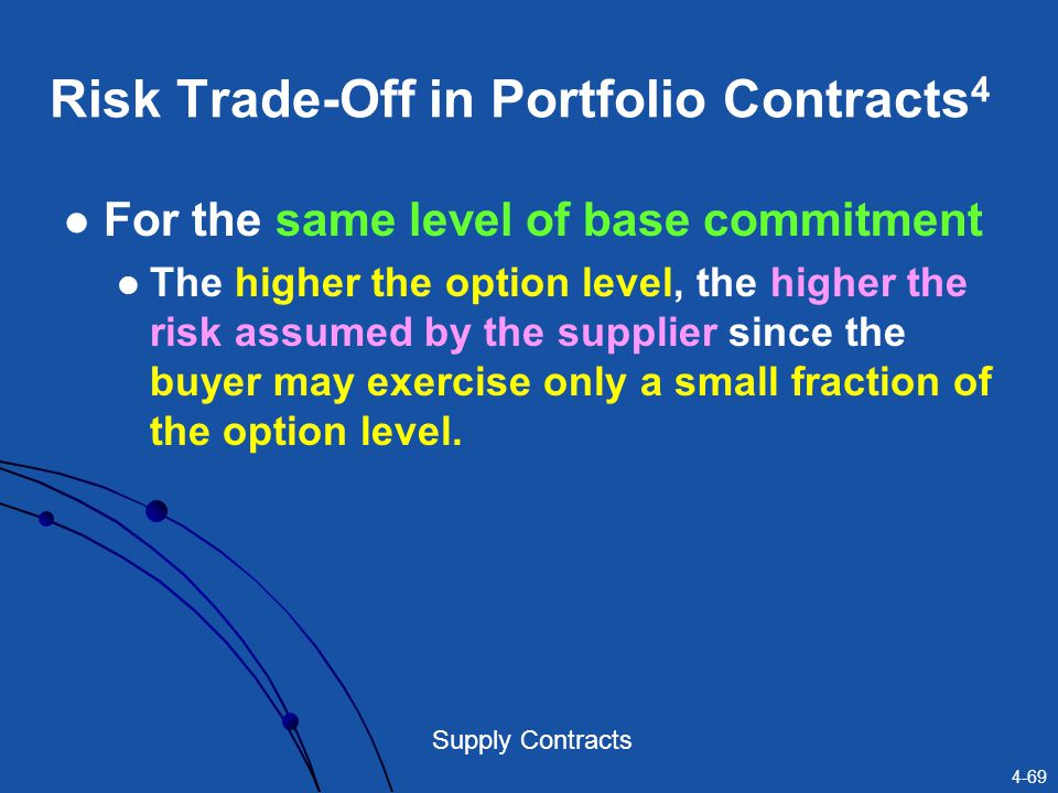 4-69 Supply Contracts Risk Trade-Off in Portfolio Contracts 4 For the same level of base commitment The higher the option level, the higher the risk a