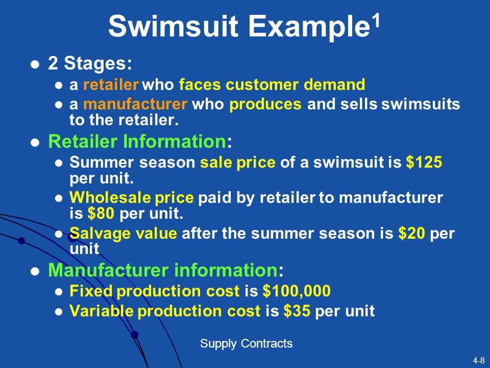 4-8 Supply Contracts Swimsuit Example 1 2 Stages: a retailer who faces customer demand a manufacturer who produces and sells swimsuits to the retailer