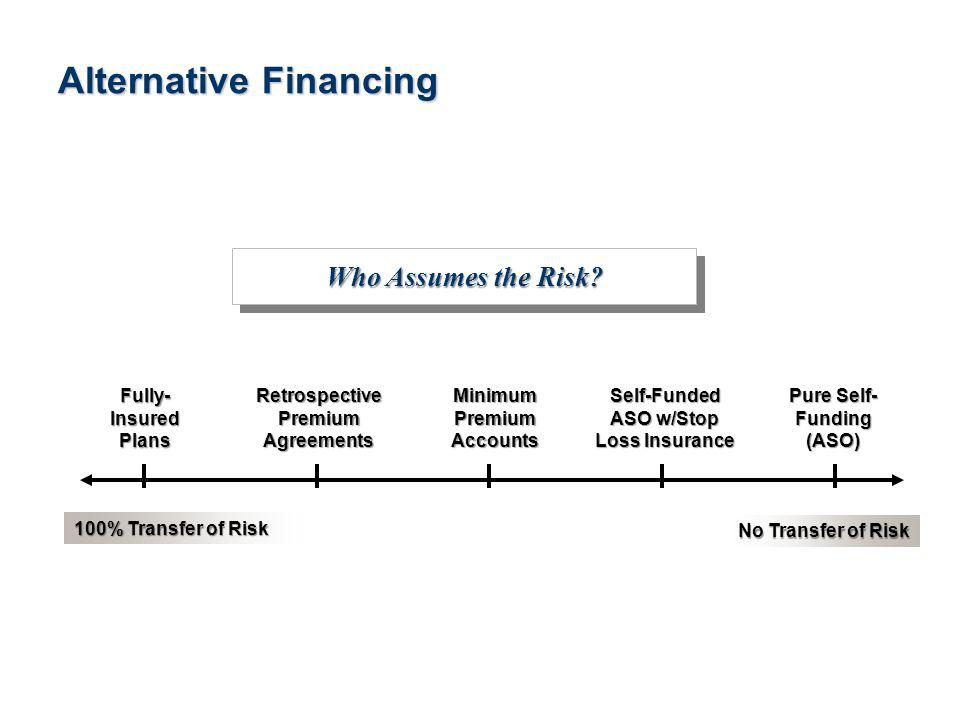 3See Notice About This Presentation Alternative Financing Who Assumes the Risk.