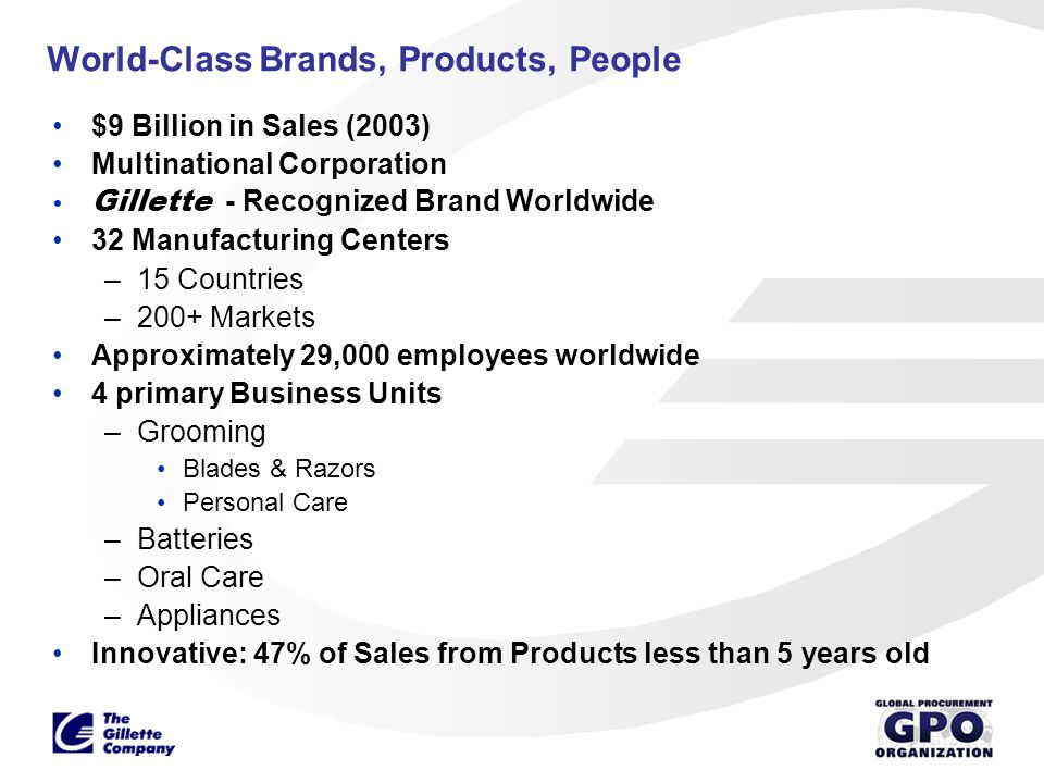 World-Class Brands, Products, People $9 Billion in Sales (2003) Multinational Corporation Gillette - Recognized Brand Worldwide 32 Manufacturing Cente