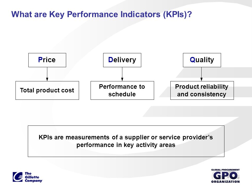 KPIs have historically been used to measure direct material suppliers performance Price Cost reductions Cost competitiveness Delivery Quantity On-time delivery Paperwork Shipment condition Quality Rejected and nonconforming Process capability, data/samples