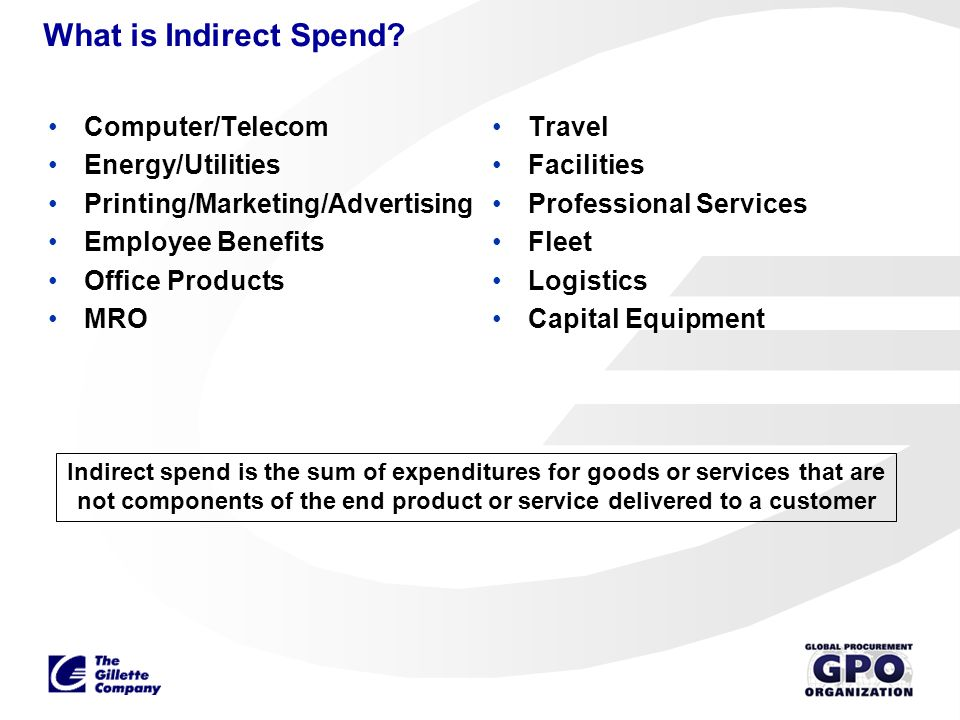 The average indirect spend for Fortune 500-size companies is 50% of total spend Utilities/ Engineering Construction Consumer Products Aerospace, Defense, DoD and DoE Contracting Source: CAPS Critical Issues Report, September 2003 ($ Millions)