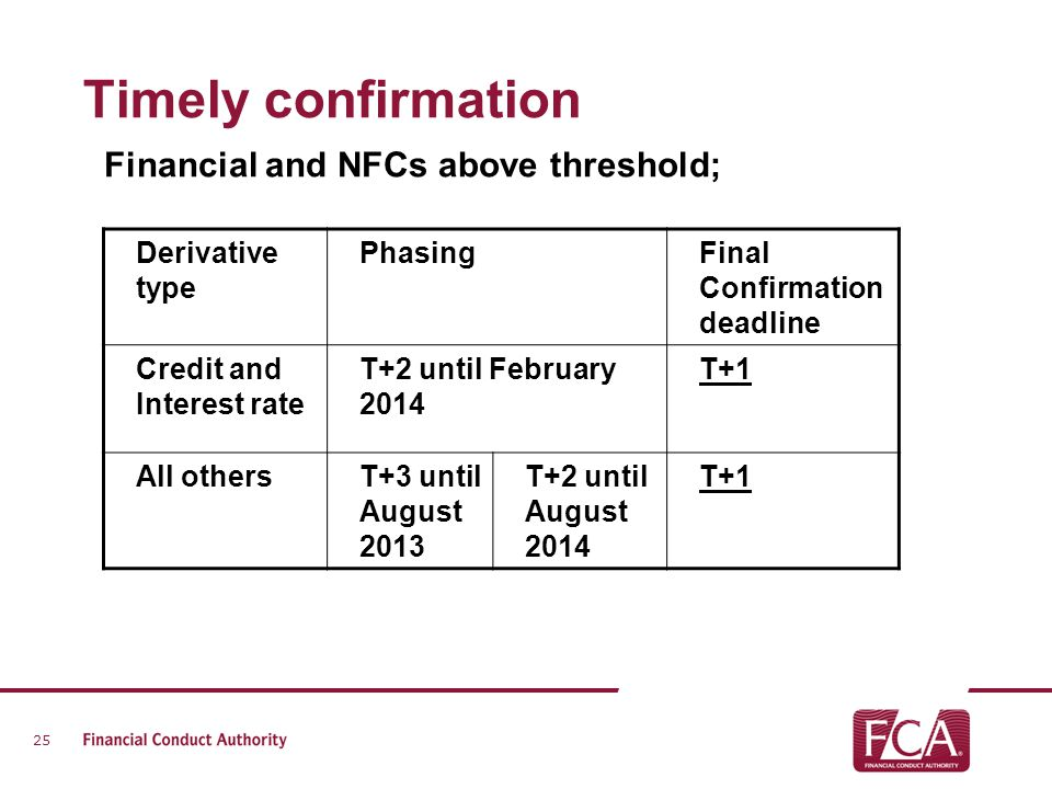 Timely confirmation Financial and NFCs above threshold; 25 Derivative type PhasingFinal Confirmation deadline Credit and Interest rate T+2 until Febru