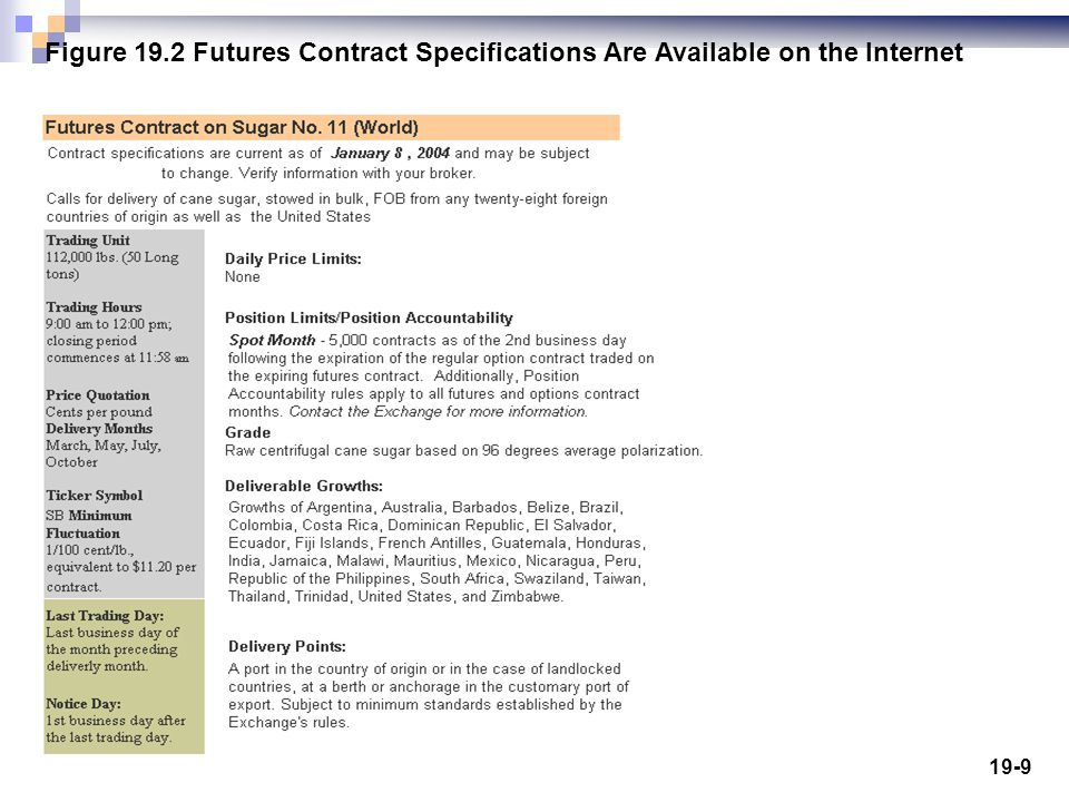 19-9 Figure 19.2 Futures Contract Specifications Are Available on the Internet