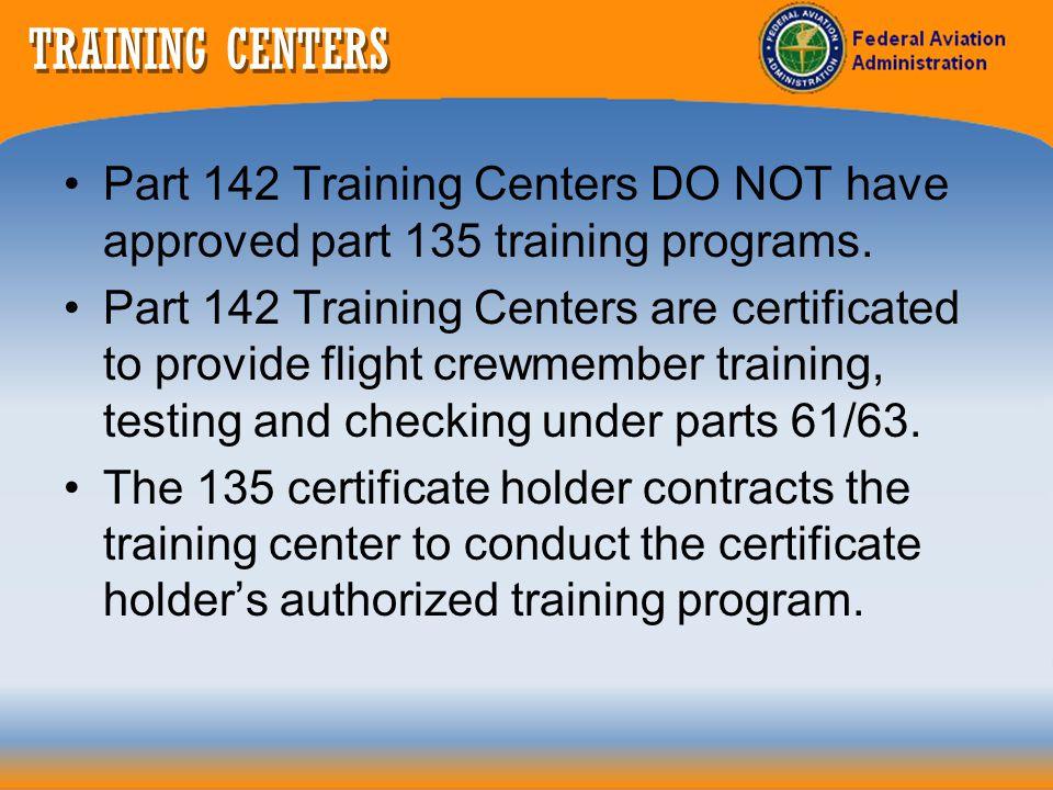 CONTRACT INSTRUCTOR SUMMARY Training Center Flight Instructor Operator Training += Operator Contract Flight Instructor