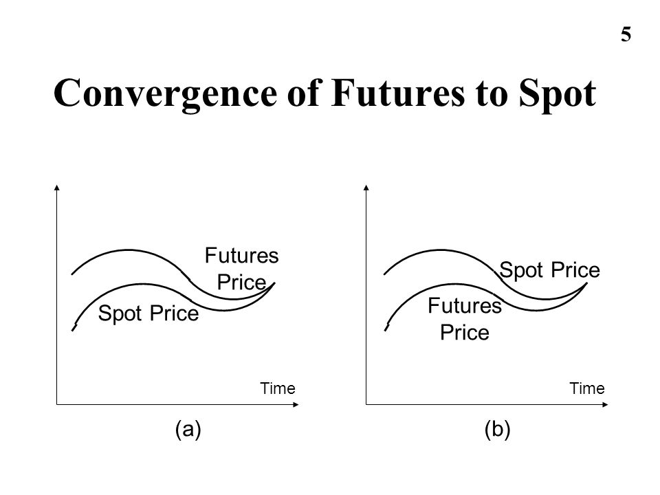 6 Basis Risk Basis is the difference between spot & futures Basis risk arises because of the uncertainty about the basis when the hedge is closed out