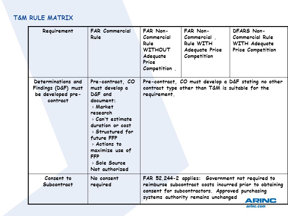 T&M RULE MATRIX RequirementFAR Commercial Rule FAR Non- Commercial Rule WITHOUT Adequate Price Competition.