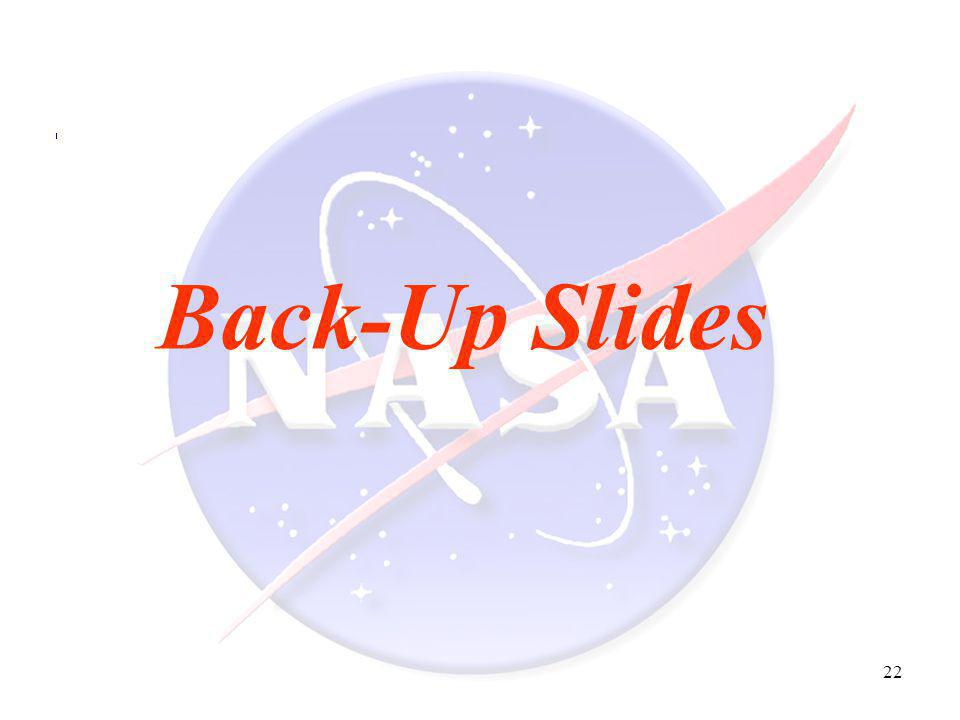 22 Back-Up Slides