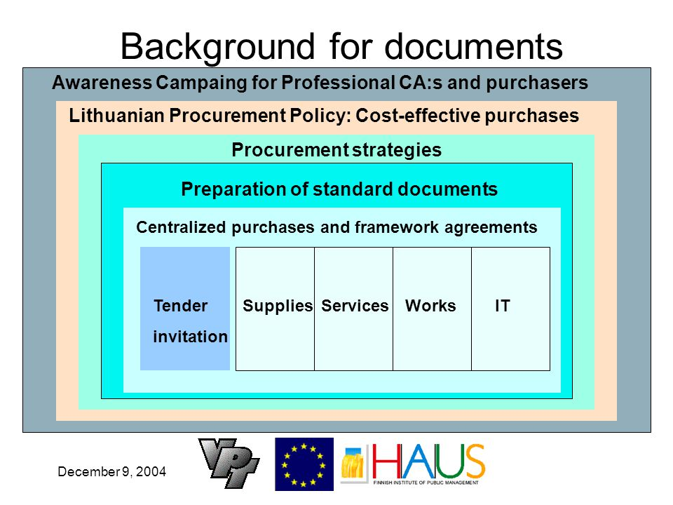 December 9, 2004 Background for documents Awareness Campaing for Professional CA:s and purchasers Lithuanian Procurement Policy: Cost-effective purchases Procurement strategies Preparation of standard documents Tender invitation Centralized purchases and framework agreements SuppliesServicesWorks IT SuppliesServicesWorksIT