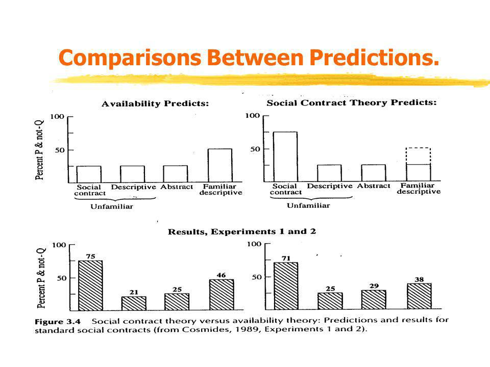 Comparisons Between Predictions.