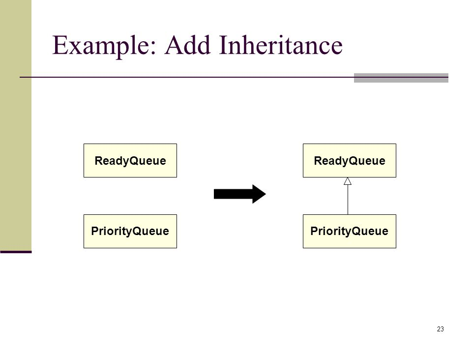23 Example: Add Inheritance ReadyQueue PriorityQueue ReadyQueue PriorityQueue
