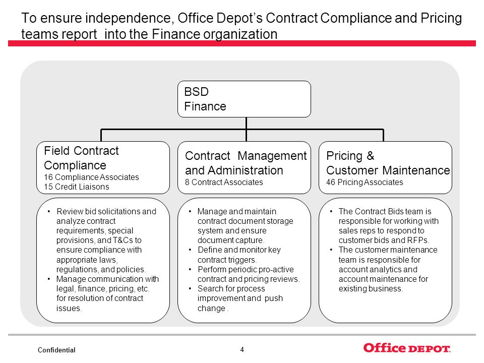 Confidential 55 Ensuring pricing accuracy through structure, process and oversight How is Office Depots Business Solutions Division ensuring pricing accuracy.
