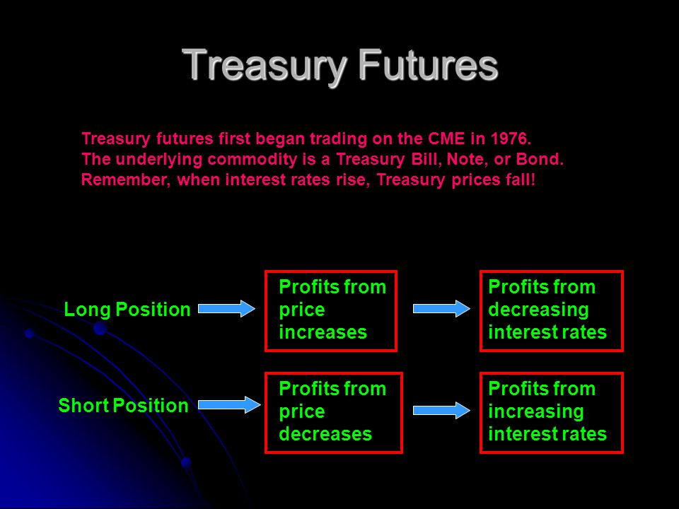 Treasury Futures Treasury futures first began trading on the CME in 1976.
