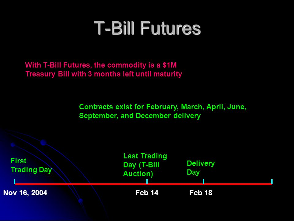 T-Bill Futures With T-Bill Futures, the commodity is a $1M Treasury Bill with 3 months left until maturity Contracts exist for February, March, April, June, September, and December delivery Nov 16, 2004Feb 14Feb 18 First Trading Day Last Trading Day (T-Bill Auction) Delivery Day