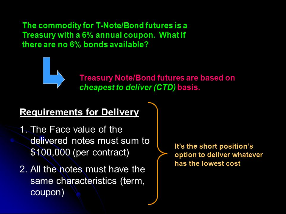 The commodity for T-Note/Bond futures is a Treasury with a 6% annual coupon.