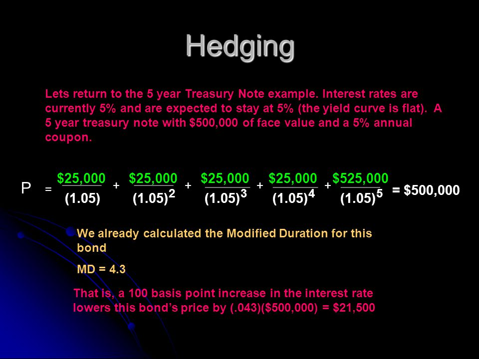 Hedging $25,000 = ++++ (1.05) 2345 P = $500,000 Lets return to the 5 year Treasury Note example.