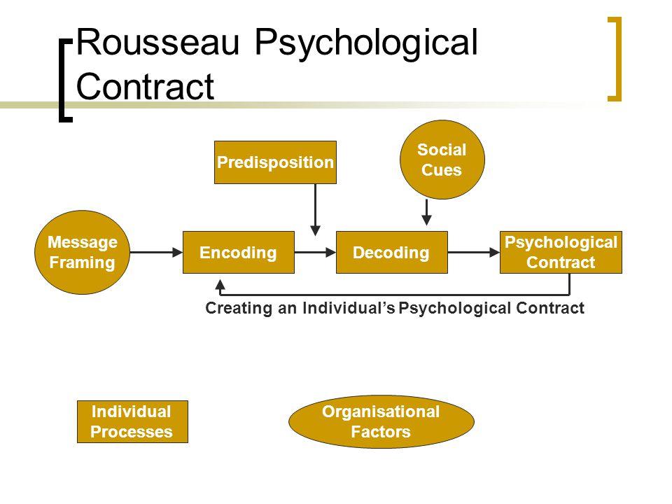 Rousseau Psychological Contract Message Framing EncodingDecoding Psychological Contract Predisposition Individual Processes Organisational Factors Soc
