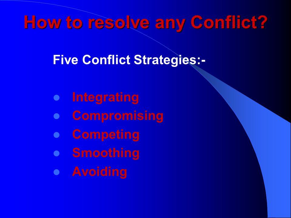 Introduction Violence Avoidance Negotiation Mediation Adjudication Arbitration Litigation Ways to Resolve Disputes