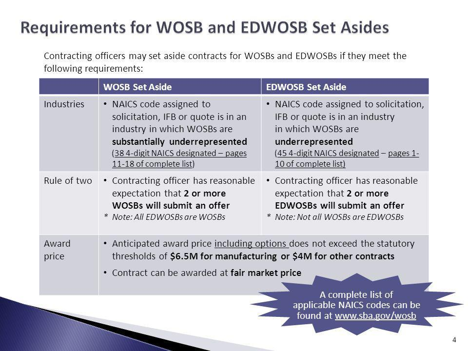 WOSB Set AsideEDWOSB Set Aside Industries NAICS code assigned to solicitation, IFB or quote is in an industry in which WOSBs are substantially underre