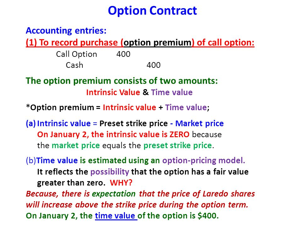 Option Contract Accounting entries: (1) To record purchase (option premium) of call option: Call Option400 Cash400 The option premium consists of two