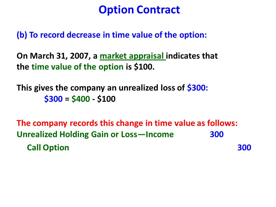 Option Contract (b) To record decrease in time value of the option: On March 31, 2007, a market appraisal indicates that the time value of the option