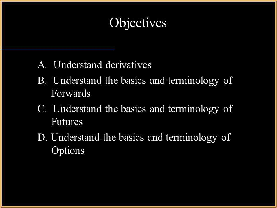 A.Understand Derivatives What are derivatives.