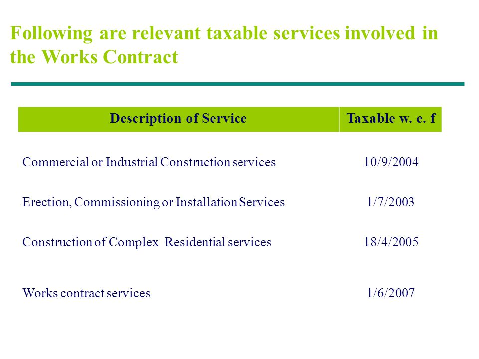Following are relevant taxable services involved in the Works Contract Description of ServiceTaxable w.