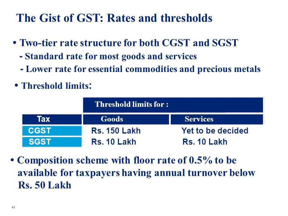The Gist of GST: Rates and thresholds Two-tier rate structure for both CGST and SGST - Standard rate for most goods and services - Lower rate for essential commodities and precious metals Threshold limits : Threshold limits for : Tax GoodsServices CGSTRs.