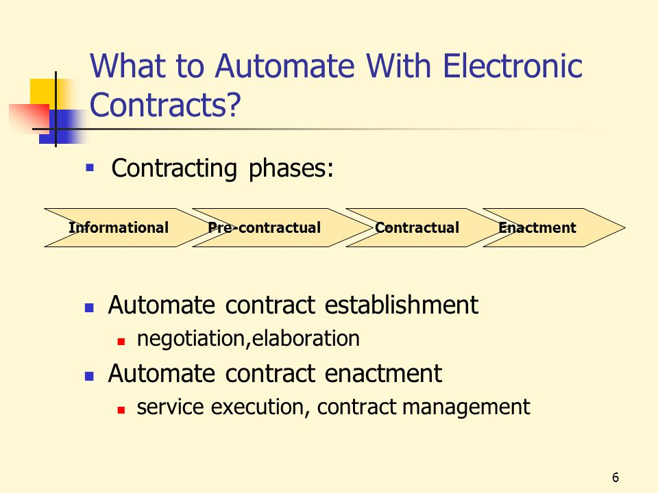 7 What Is New With Electronic Contracts.