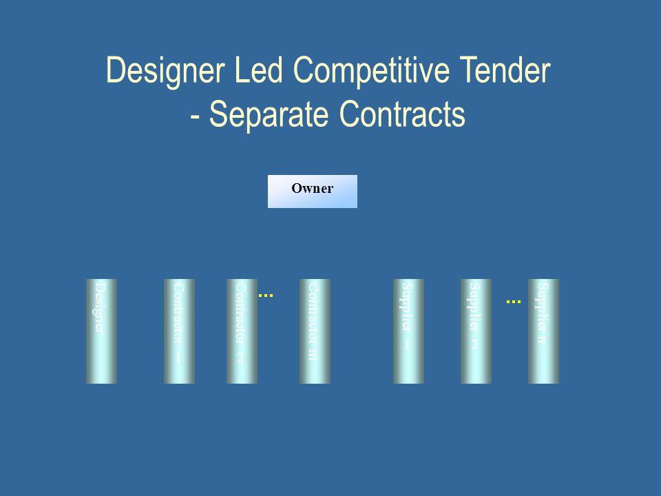Owner Designer Led Competitive Tender - Separate Contracts DesignerContractor 1Contractor 2Contractor mSupplier 1Supplier 2Supplier n