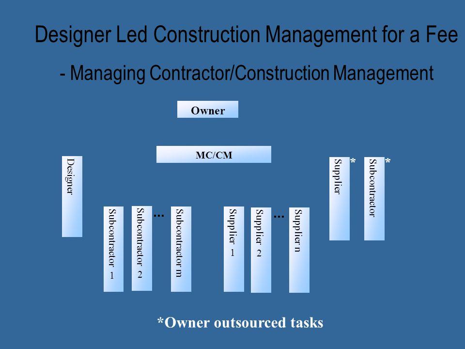 Owner MC/CM Designer Subcontractor Subcontractor 1 Subcontractor 2 Subcontractor m Supplier 1 Supplier 2 Supplier n Supplier *Owner outsourced tasks *