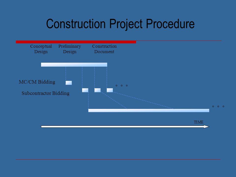 TIME MC/CM Bidding Construction Document Conceptual Design Preliminary Design Construction Project Procedure Subcontractor Bidding