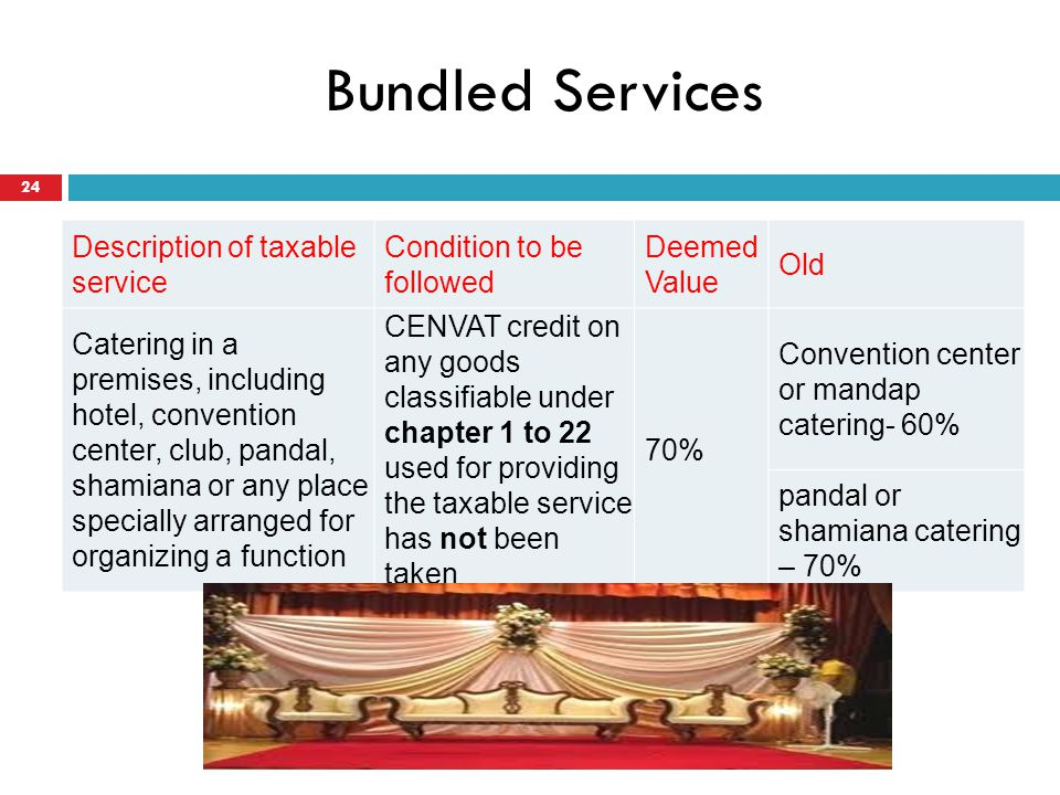 Bundled Services 24 Description of taxable service Condition to be followed Deemed Value Old Catering in a premises, including hotel, convention cente