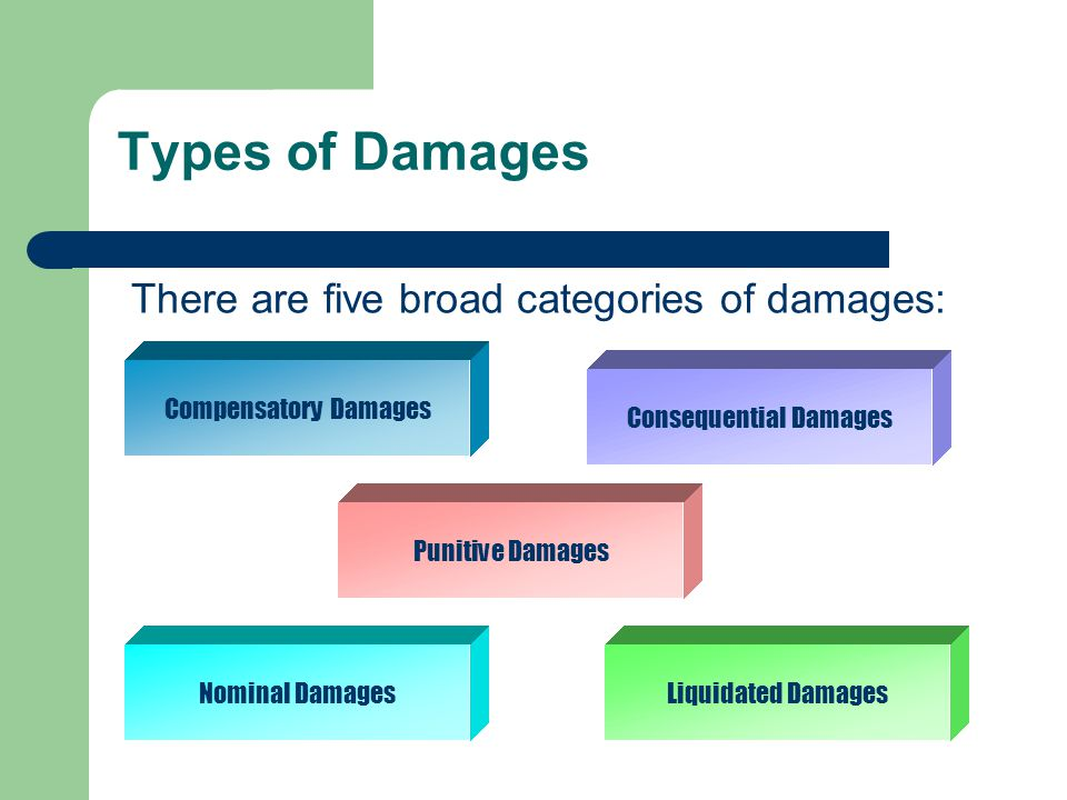 Types of Damages There are five broad categories of damages: Compensatory Damages Punitive Damages Nominal DamagesLiquidated Damages Consequential Dam