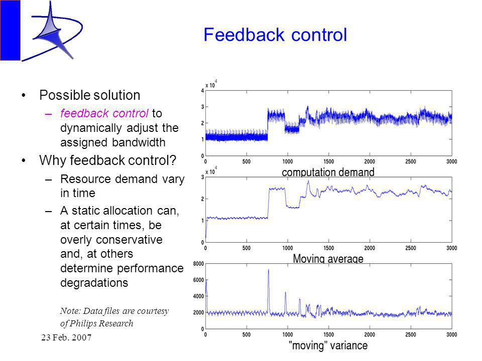 Feedback scheduling One controller per task –the controlling strategy depends on the kind of application Each controller tries to set the scheduling error to 0 –The scheduling error is the difference between the expected finishing time and the actual finishing time QoS Manager Proc P 1 Proc P 2 Proc P 3 QoS SchedulerQoS Supervisor Controller 1 Controller 2 Controller 3 Q1Q1 Q2Q2 Q3Q3 Q1Q1 Q2Q2 Q3Q3 1 2 3