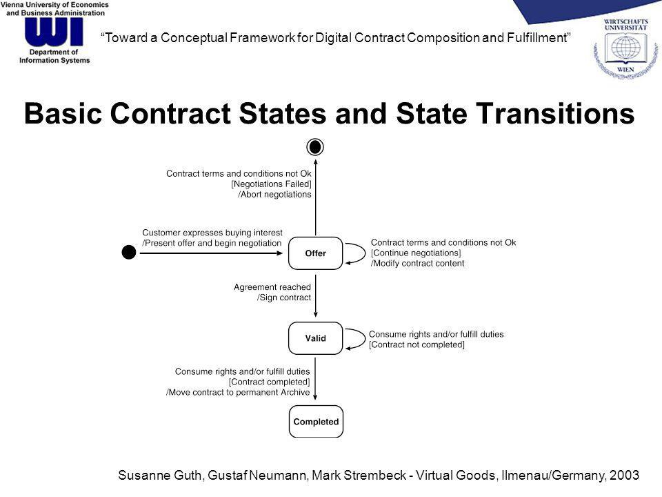 Susanne Guth, Gustaf Neumann, Mark Strembeck - Virtual Goods, Ilmenau/Germany, 2003 Toward a Conceptual Framework for Digital Contract Composition and