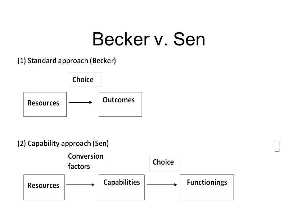 Becker v. Sen