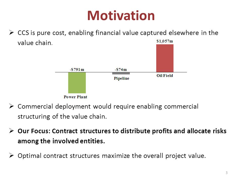 CCS is pure cost, enabling financial value captured elsewhere in the value chain.