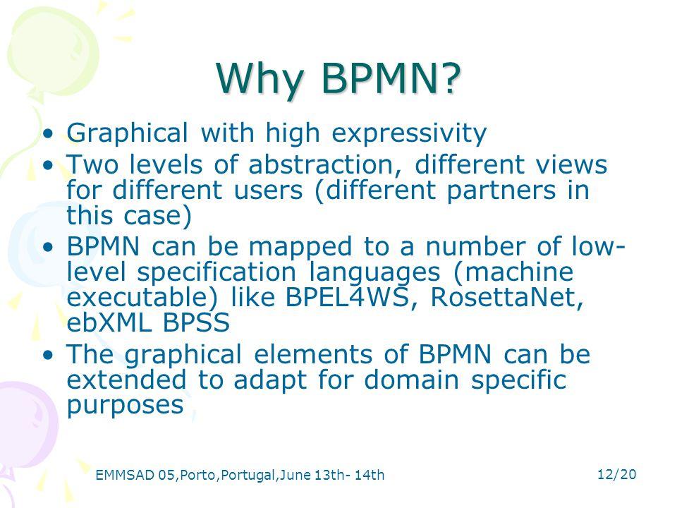 EMMSAD 05,Porto,Portugal,June 13th- 14th 12/20 Why BPMN.