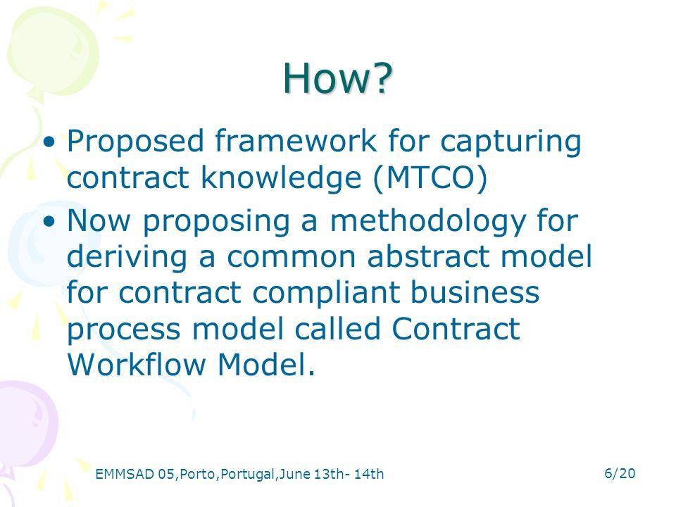 EMMSAD 05,Porto,Portugal,June 13th- 14th 6/20 How.