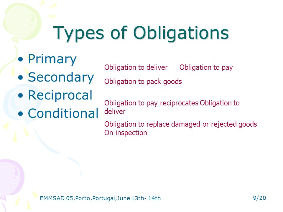 EMMSAD 05,Porto,Portugal,June 13th- 14th 9/20 Types of Obligations Primary Secondary Reciprocal Conditional Obligation to deliverObligation to pay Obligation to pay reciprocates Obligation to deliver Obligation to pack goods Obligation to replace damaged or rejected goods On inspection