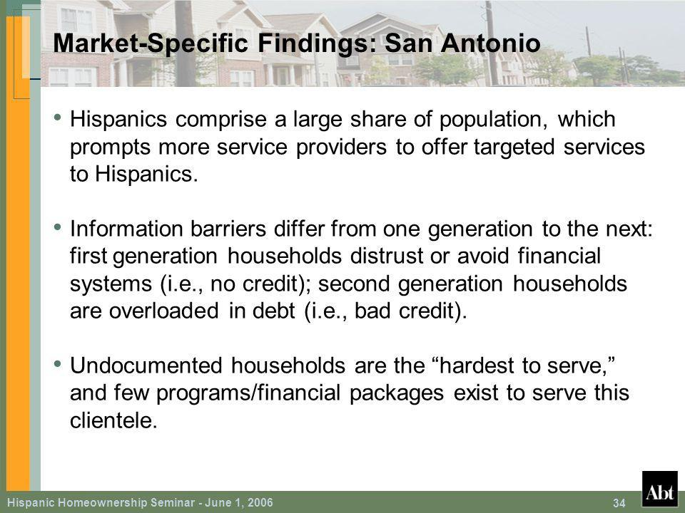 Hispanic Homeownership Seminar - June 1, Market-Specific Findings: San Antonio Hispanics comprise a large share of population, which prompts more service providers to offer targeted services to Hispanics.