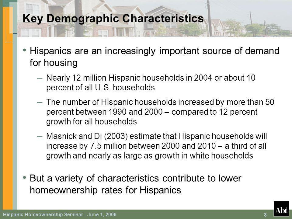 Hispanic Homeownership Seminar - June 1, 2006 34 Market-Specific Findings: San Antonio Hispanics comprise a large share of population, which prompts more service providers to offer targeted services to Hispanics.