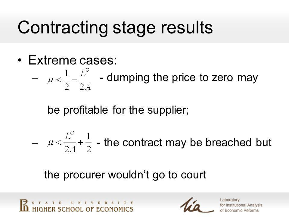 Contracting stage results Extreme cases: – - dumping the price to zero may be profitable for the supplier; – - the contract may be breached but the procurer wouldnt go to court