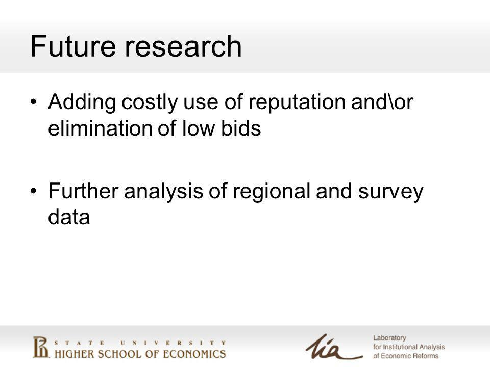 Future research Adding costly use of reputation and\or elimination of low bids Further analysis of regional and survey data